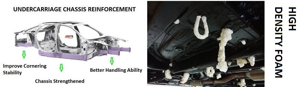 Chassis Reinforcement Foaming